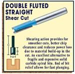 Double Fluted Straight Shear Cut