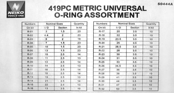 Neiko A Universal O Ring Assortment